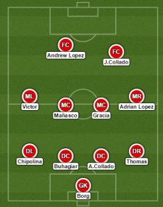 United in an unfamiliar 4-4-2 formation