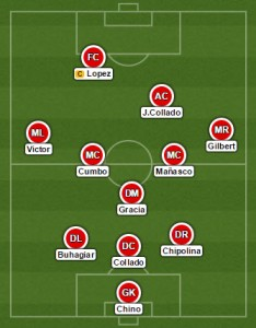 United's line up for the match