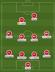 United line up in a 4-4-2 formation