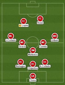 United team vs Red Imps