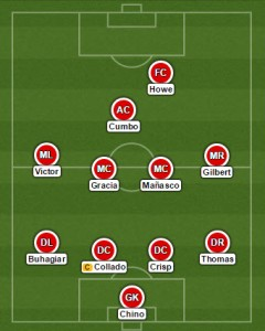 United's first XI of 2015