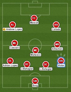 United in a 4-3-3 formation