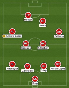United's last but one XI