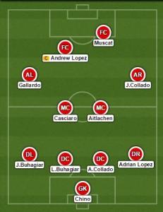 Gib Utd's last team of the season 2014/15