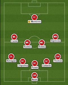 United's line up
